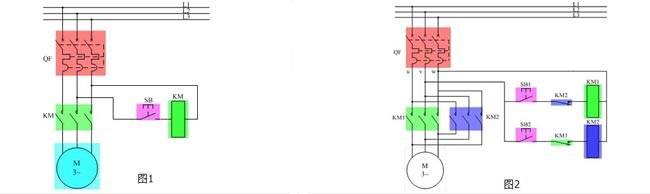 电动机的点动控制和互锁控制图