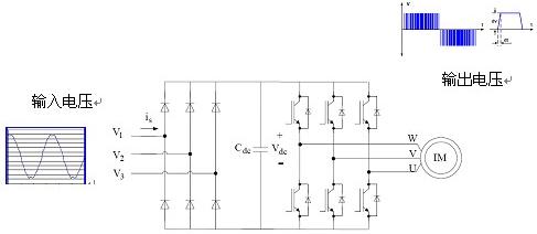 变频器的电路原理