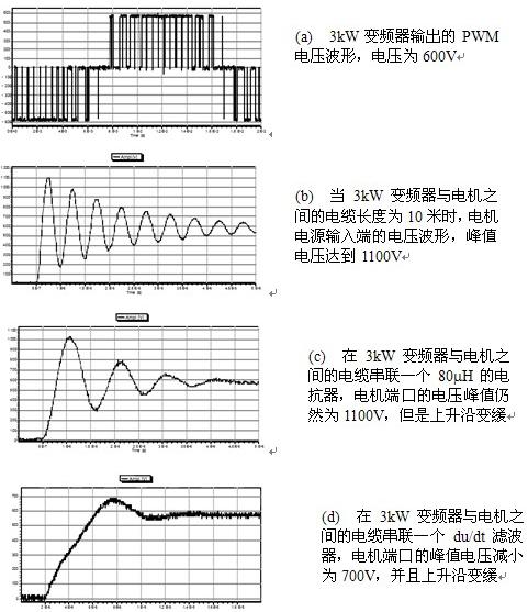 du/dt滤波器与电抗器的比较