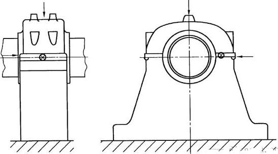 图3:座式轴承的测量点