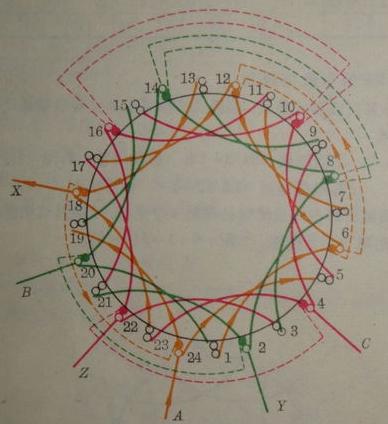 电动机双层绕组接线图