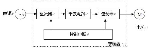 异步电动机用变频器传动时原理图