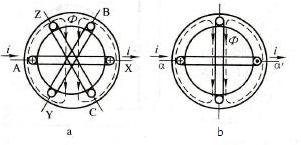 电机三相绕组与二相绕组的比较