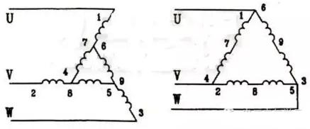 电动机启动结束后再将三相定子绕组接成三角形接法