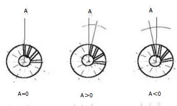 定转子机构简图