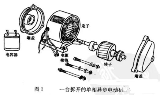 一台拆开的单项异步电动机