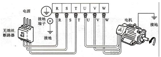 电动机、变频器和电源的接线图