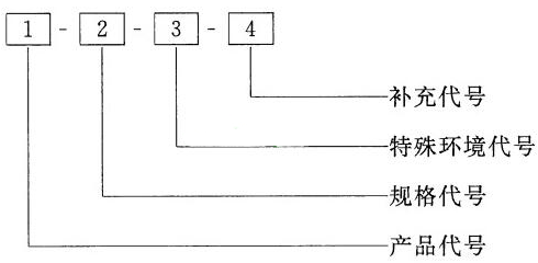 旋转电机产品型号的编制方法