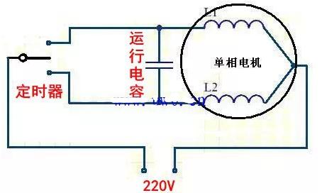 感应电机正、反转的示意图