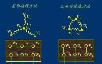 电机端子接线图