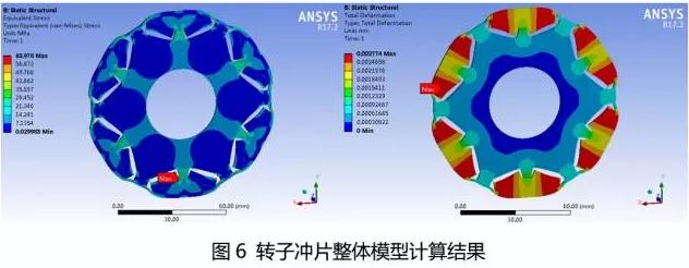 电机转子冲片整体模型计算结果.png