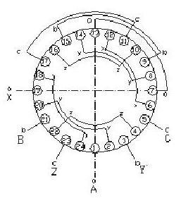 Y90L-4分相法接线图