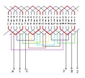 Y90L-4分相法展开图