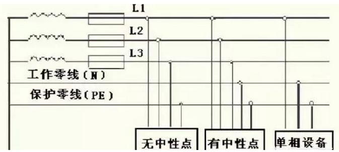 三线四线制供电方式