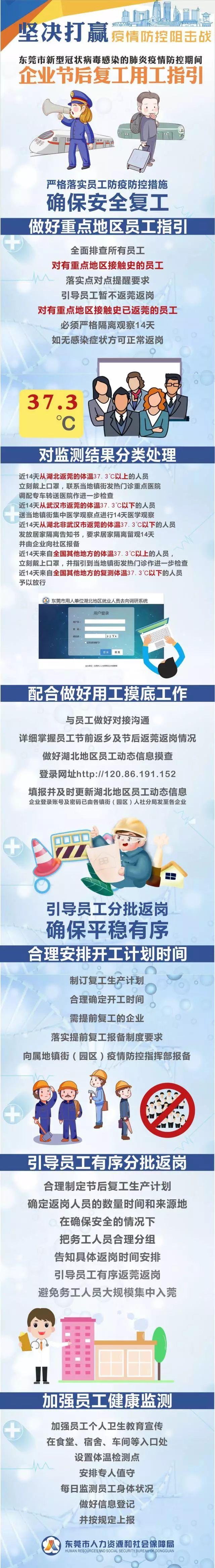 东莞发布疫情防控期企业复工用工指引