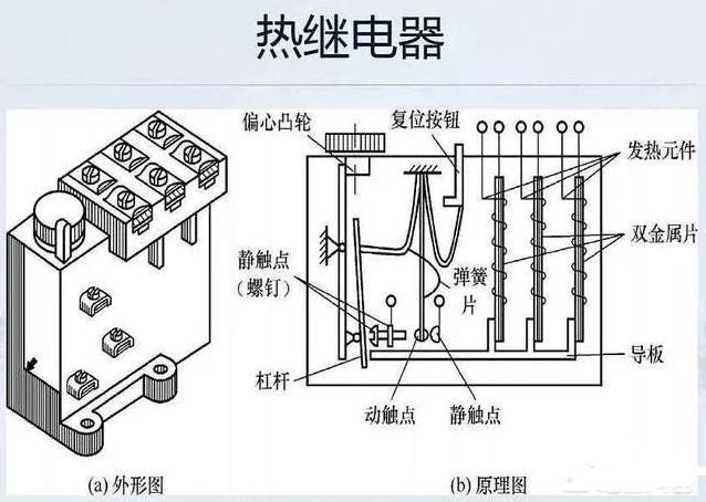 热继电器外形图和原理图