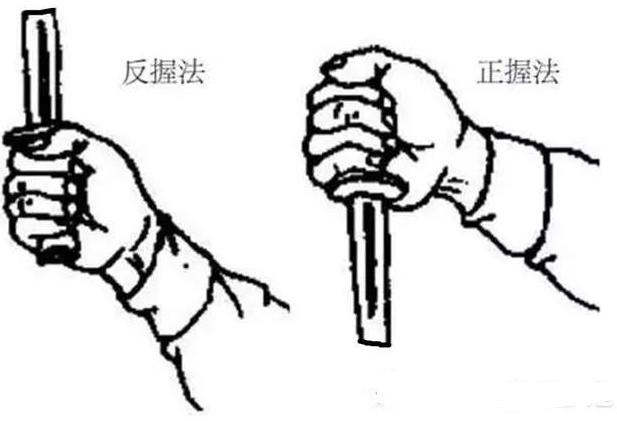 螺丝刀正握法和反握法