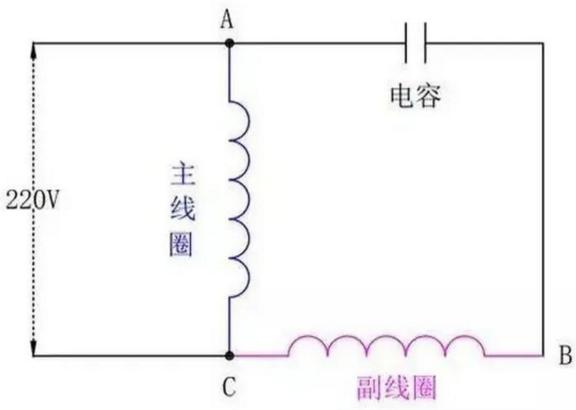 单相电机原理图