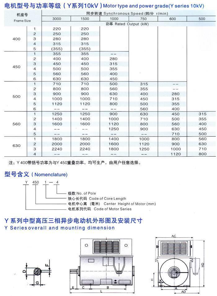 中型高压三相异步电动机型号与功率等级