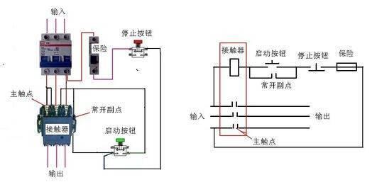 三相交流电机的启停可以利用接触器实现 东莞电机