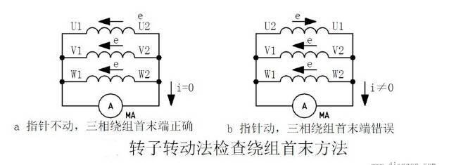 三相异步电动机转子转动法检查绕组首末