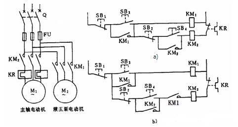 三相异步电动机联锁环节