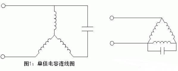 东莞电机-单值电容接线图