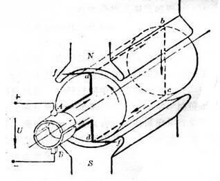 直流电动机的工作原理-东莞电机