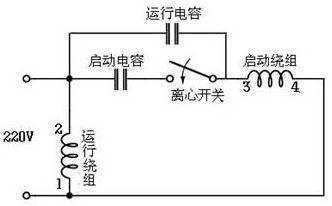 运行电容串接到起动绕组参与运行工作