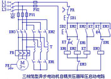 三相笼型异步电动机自耦变压器降压启动控制电路图