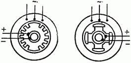 旋转磁极式同步电机