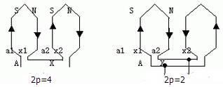 变极调速异步电动机的两套绕组方式