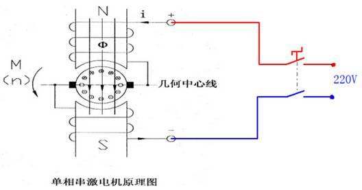 单相串激电机原理图