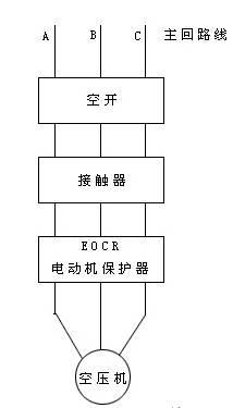 电动机保护器在空压机上的接法