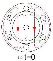 东莞电机旋转磁场的极对数介绍图1
