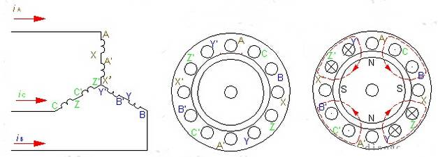 东莞电机旋转磁场的极对数介绍图2