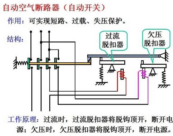 东莞电机的自动空气断路器