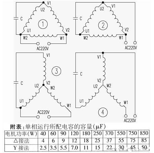 电动机单相运行时的连接方式和所配电容的容量
