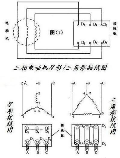 三相电动机星形三角形接线图