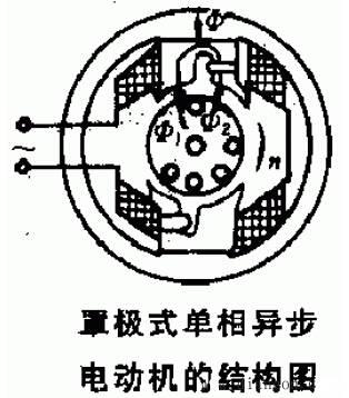 罩极式单相异步电动机的结构图